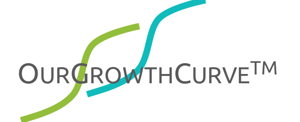 GrowthCurve